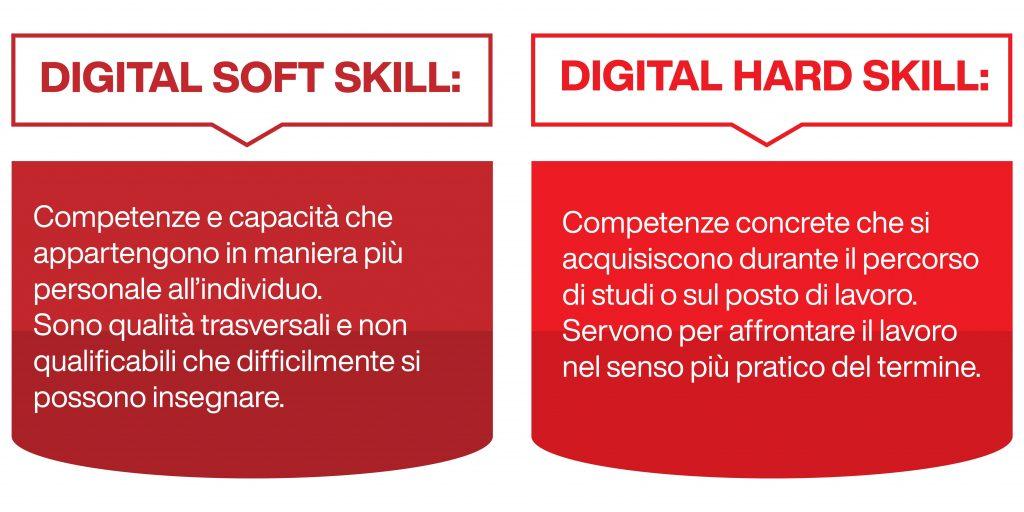 competenze digitali - hard skill e soft skill