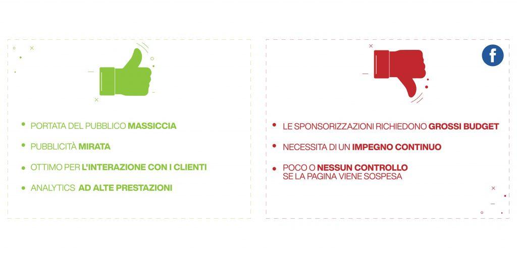 piattaforme social - facebook