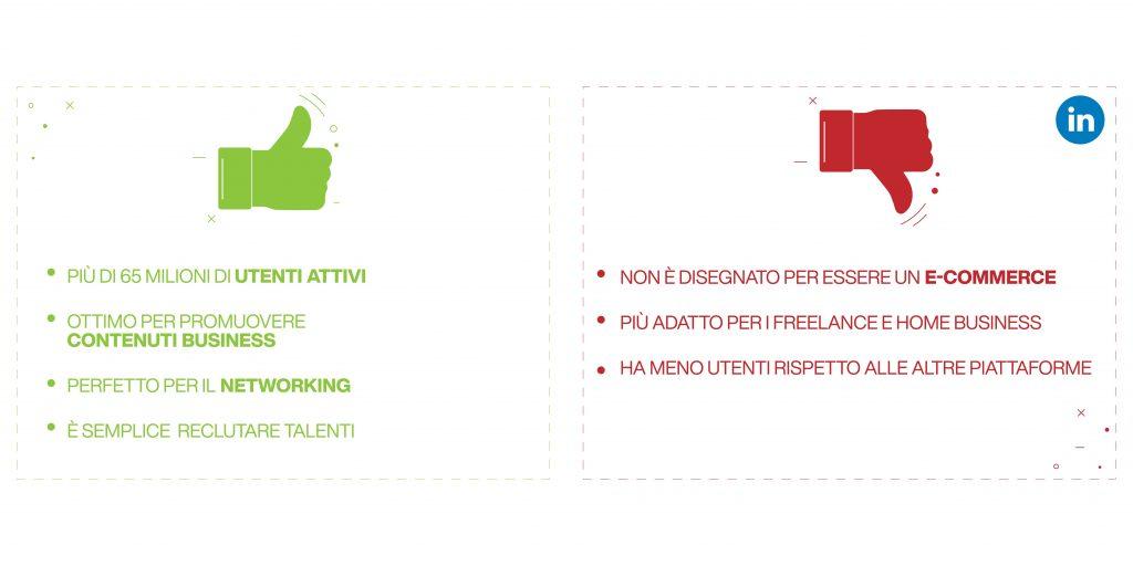 piattaforme social - linkedin