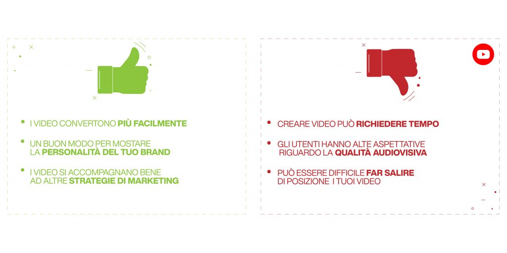piattaforme social - youtube