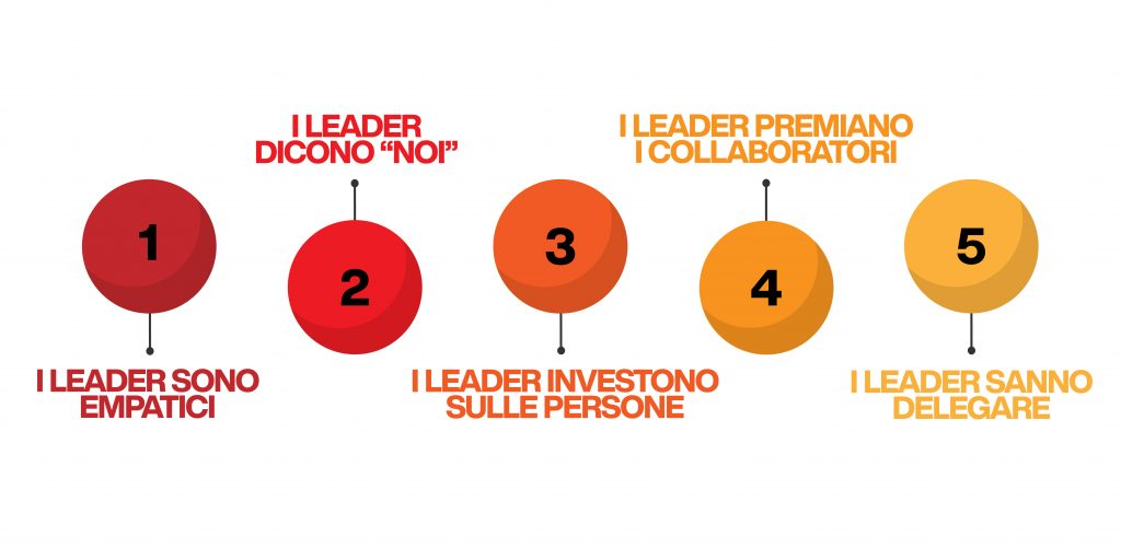 differenza tra leader e capo
