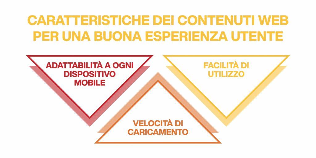marketing digitale - user experience