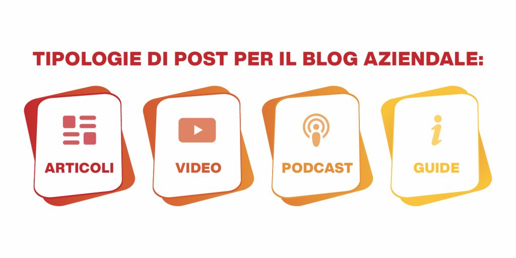 blog aziendale - tipologie di post