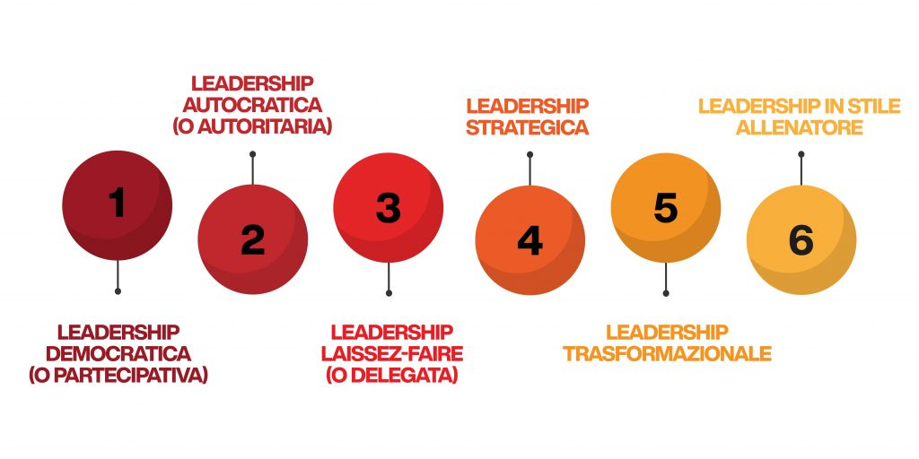stili di leadership