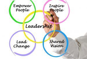 arte della leadership