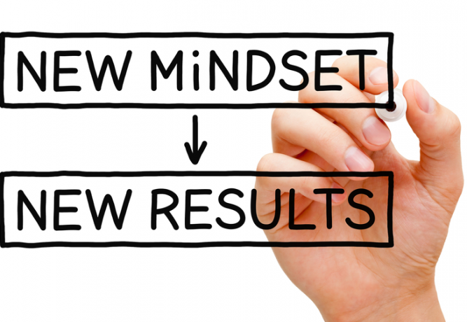 Cos'è il mindset