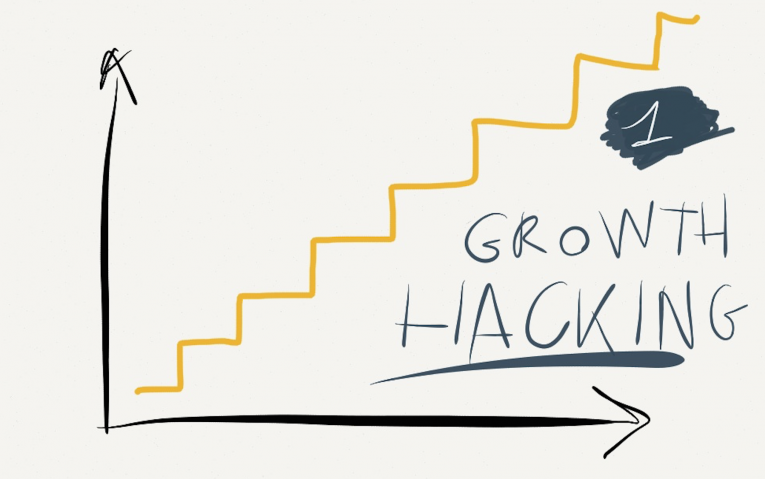 guida al Growth Hacking