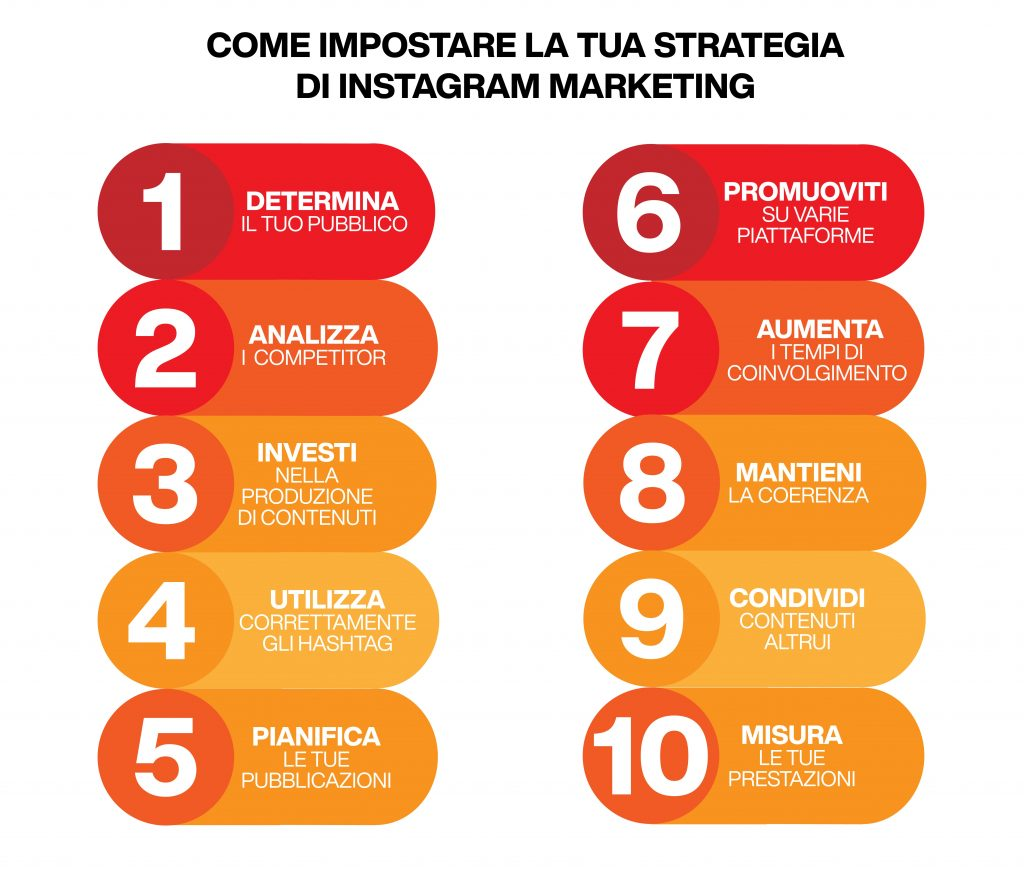 strategia di marketing su instagram