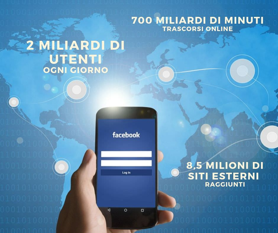 facebook marketing - piano editoriale