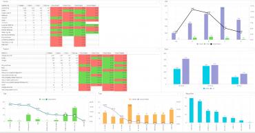 analisi dei big data