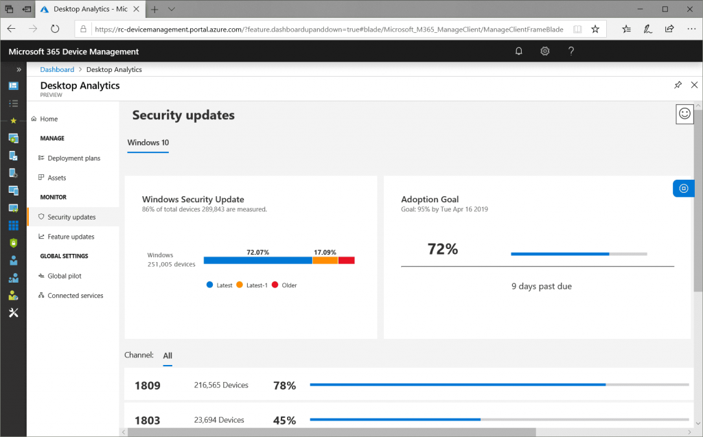Microsoft lancia il nuovo servizio Desktop Analytics per i dispositivi Windows