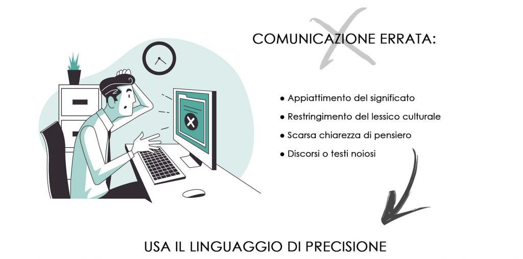 il linguaggio di precisione - comunicazione errata