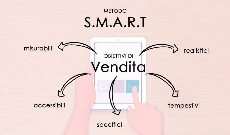 fissare obiettivi di vendita - il metodi smart