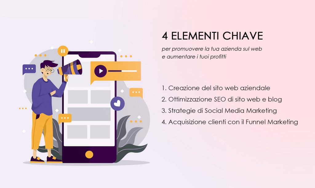 promuovere azienda online - in 4 step