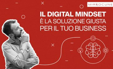 video digital mindset