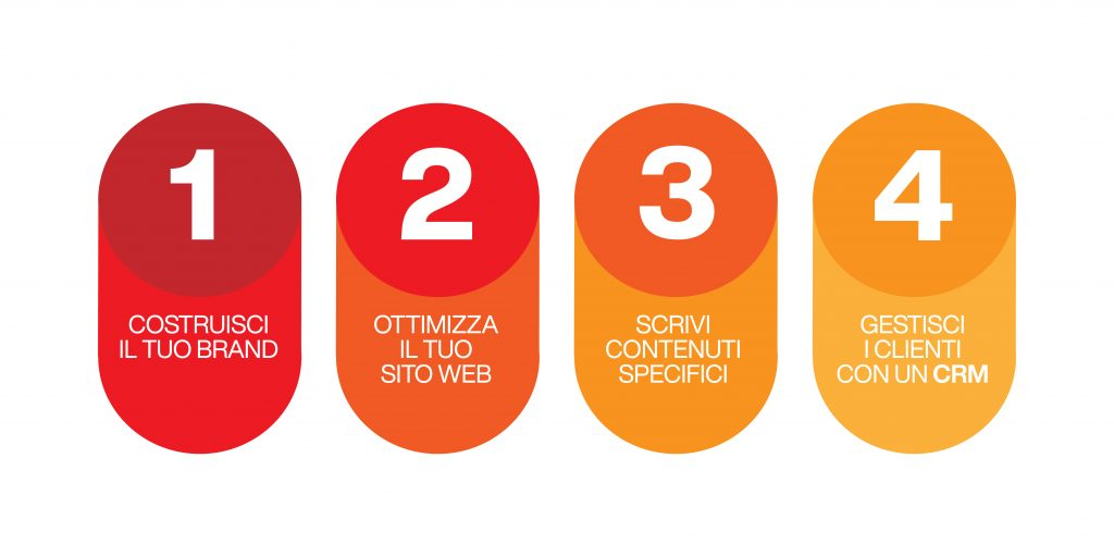 marketing per avvocati - strategia di web marketing