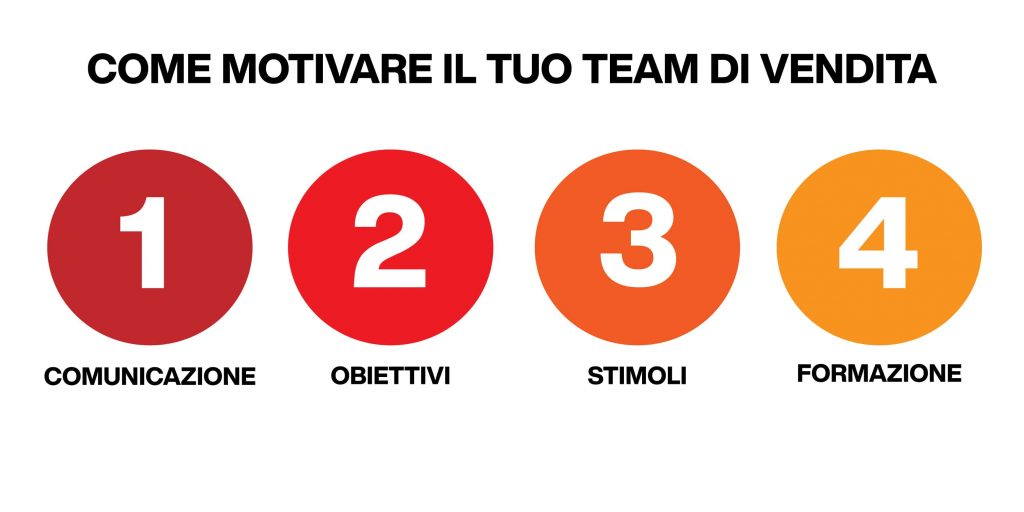 come motivare un team