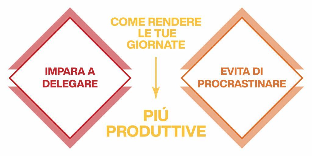 gestione del tempo - per essere più produttivo