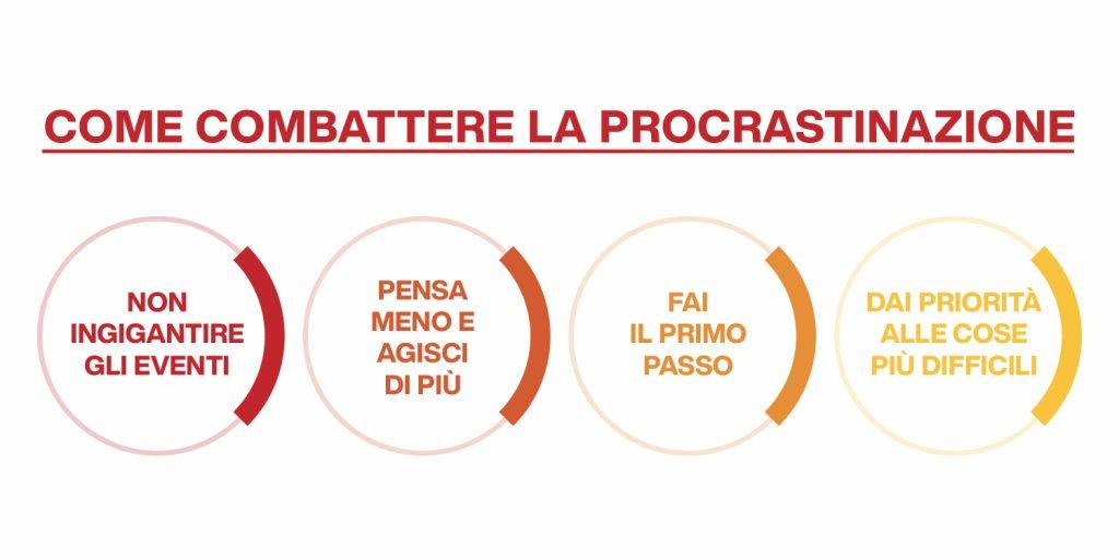 esercizi di autostima - come combattere la procrastinazione