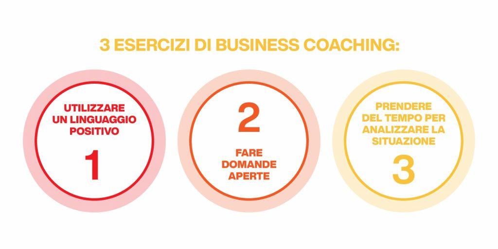 esercizi di business coaching