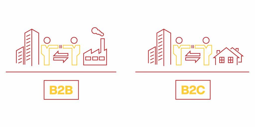 b2b e b2c - incrementare le vendite