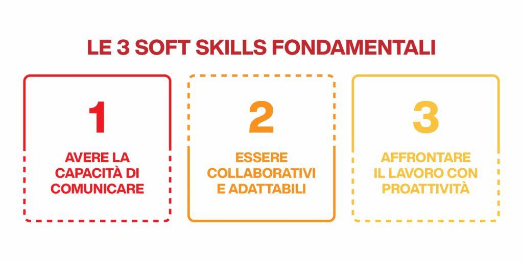 soft skills fondamentali