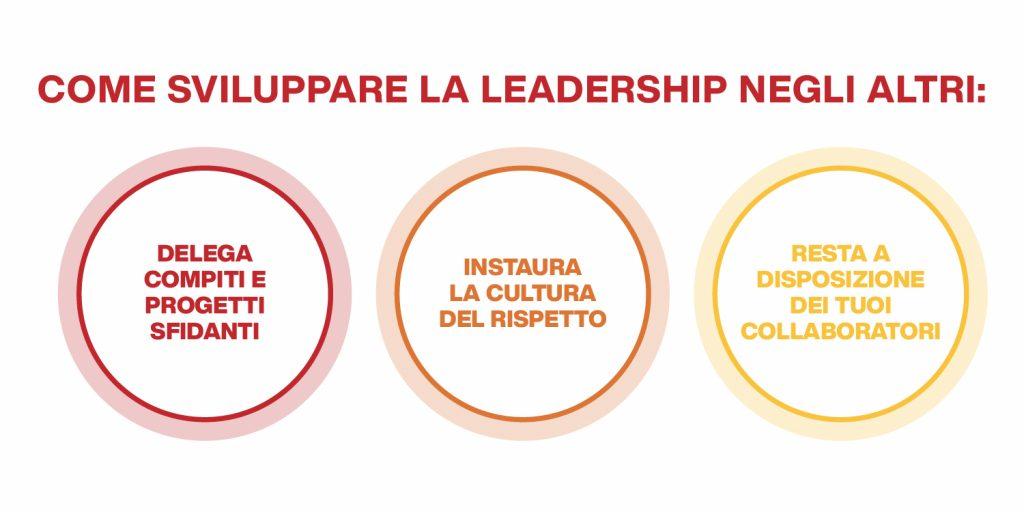 come sviluppare la leadership negli altri