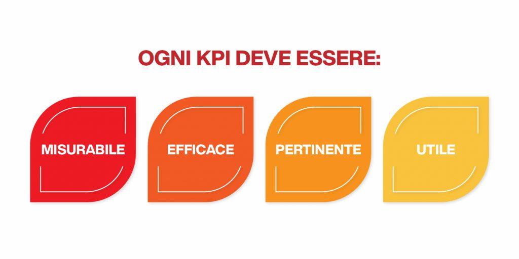 indicatori performance aziendali - caratteristiche kpi