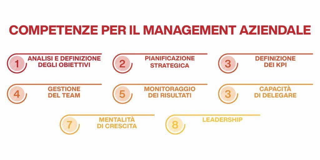 management aziendale - competenze