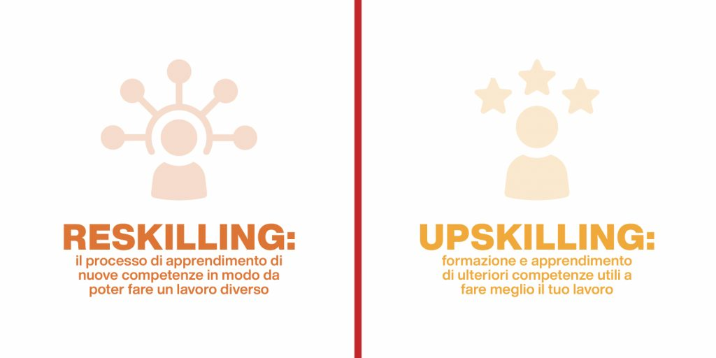 reskilling e upskilling - differenze