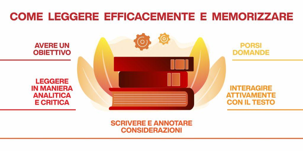 lettura efficace - come leggere efficacemente